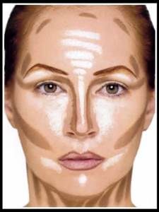 Contouring's power and your face
