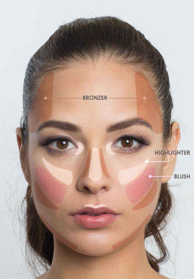 Makeup tips how to apply highlighter mugeek vidalondon makeup tips how to apply ccuart Choice Image